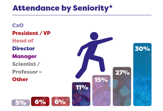 seniority clip from brochure