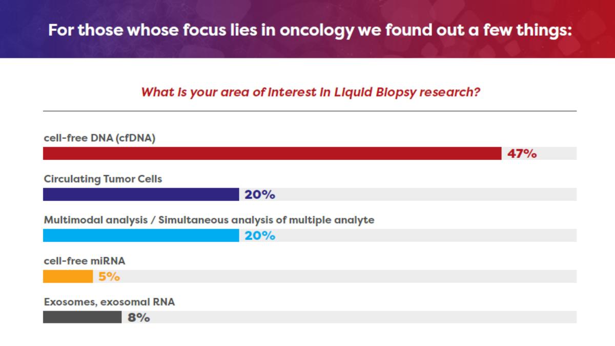 Liquid Biopsy final thumb